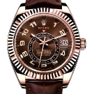 Rolex Sky Dweller Annual Calendar Watch