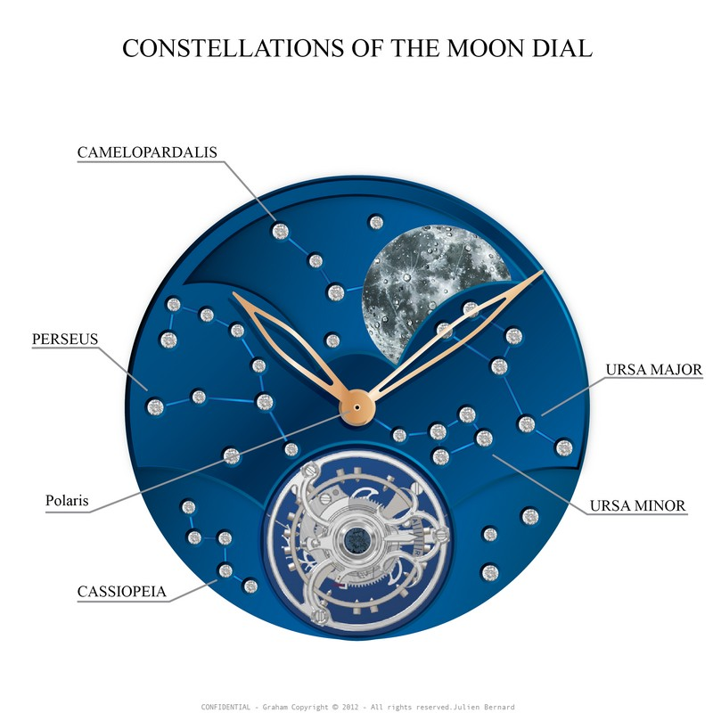 Geo.Graham Watch Constellations of the Moon Dial
