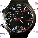 Hotblack London Smartwatch Dial Dsiplays